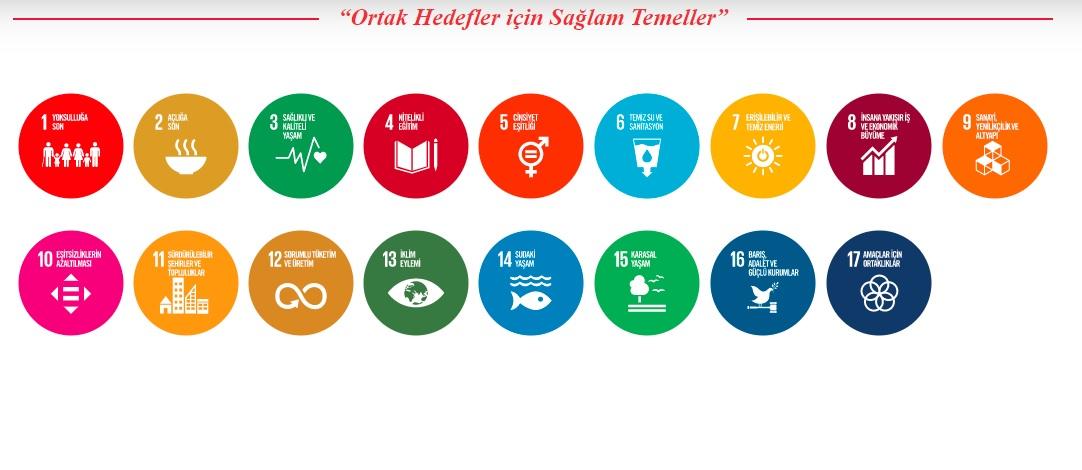 """Bursa Uludağ Üniversitesi """"Sürdürülebilir Kampüs"""" projesini başlatıyor!"""