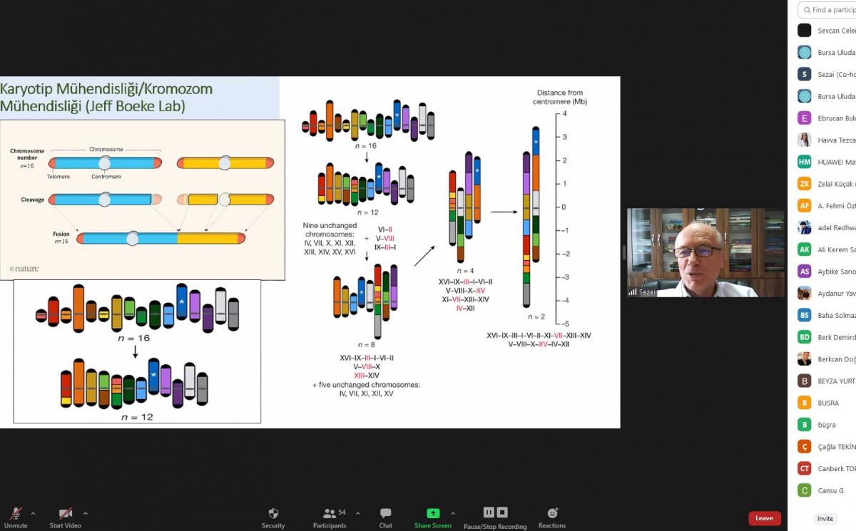 DÜNYA DNA GÜNÜ ETKİNLİĞİ-DNAday2021