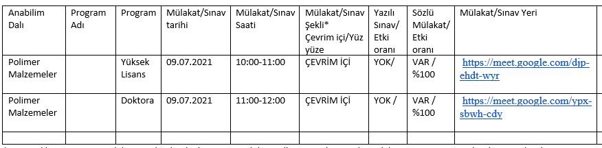 BUÜ Polimer Malzemeler A.B.D. Lisansüstü Giriş Mülakat/Sınav Programı